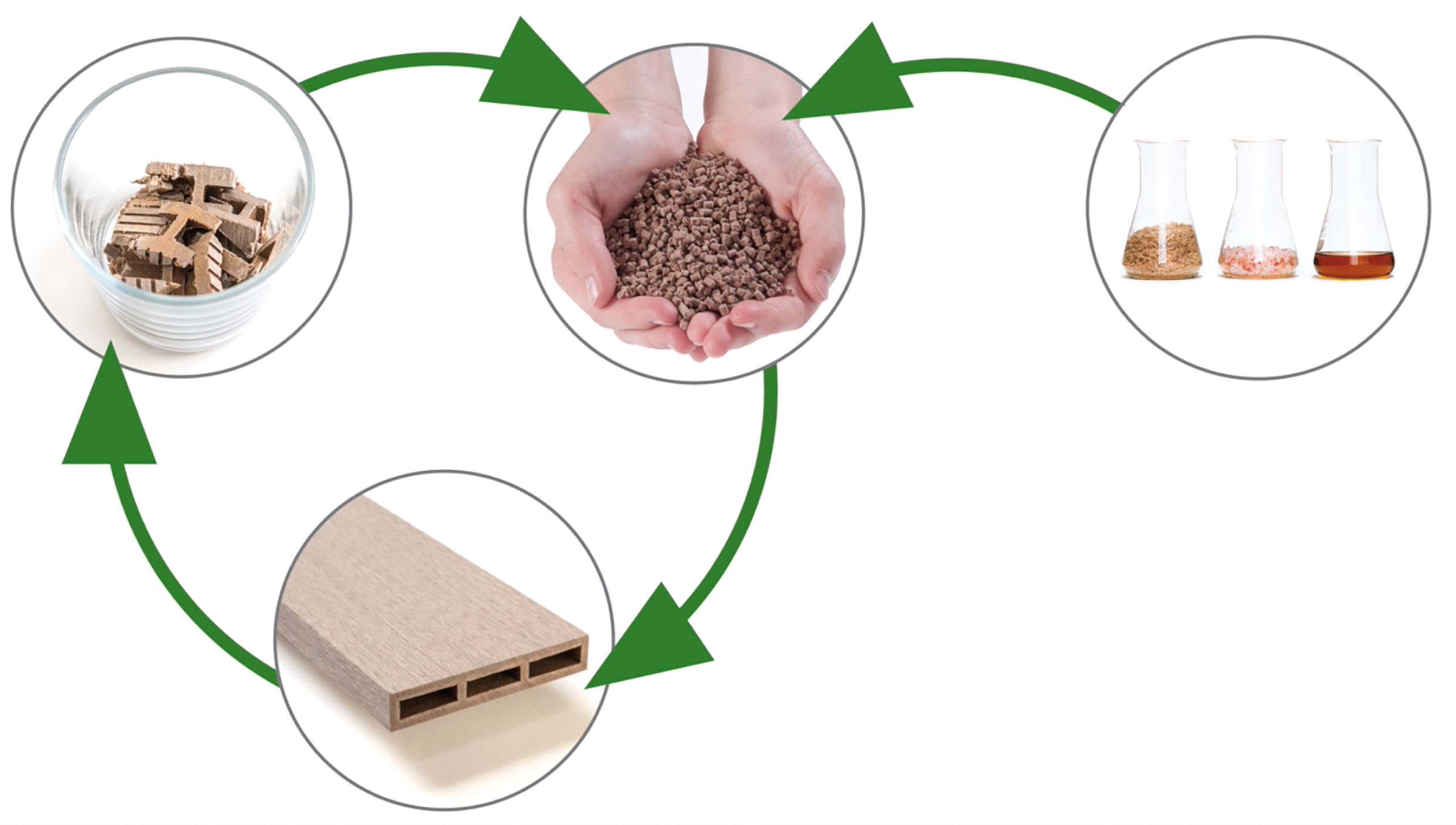 How can verando® boards be disposed of?